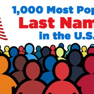 1000 most popular last names in the United States